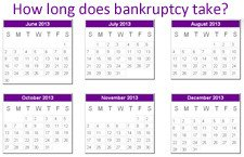 How long does bankruptcy take?